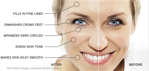 7 công dụng kỳ diệu của serum đối với phái đẹp